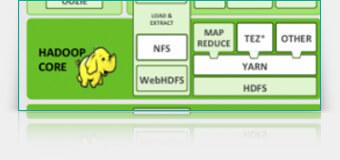 电子书:你需要知道的Hadoop 2